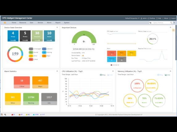 HPE IMC Virtual Application Networking Fabric Manager Software E-LTU