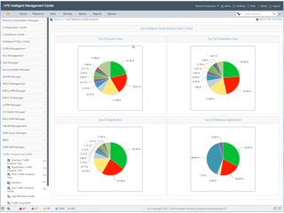 Module logiciel HPE IMC User Behavior Auditor avec licence d'utilisation électronique pour 50 utilisateurs Center facing
