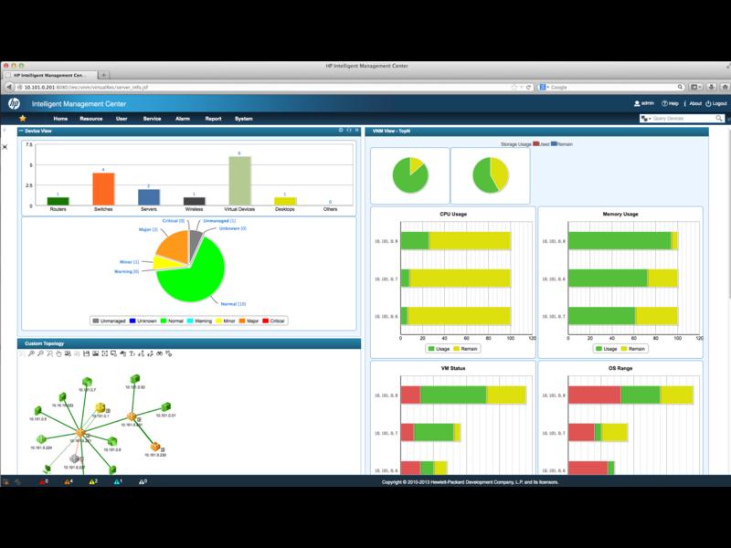 E-LTU de la plataforma de software Aruba IMC Enterprise Edition para 50 nodos Center facing