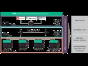 Plataforma de garantia de serviços virtualizados HPE