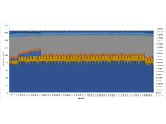 Interface de transmission de message HPE (MPI)