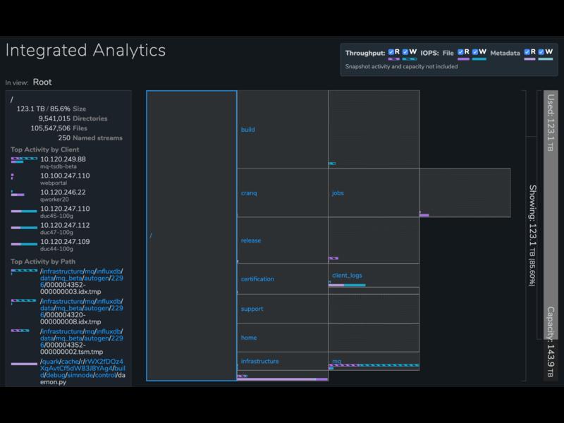 适用于 Qumulo 的 HPE 解决方案 Detail view