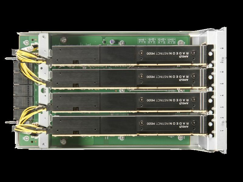 适用于 HPE 产品的 AMD Instinct MI100 PCIe 图形加速器 Top view open